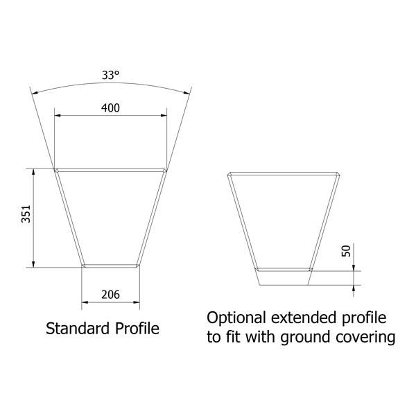 Plinth Profiles