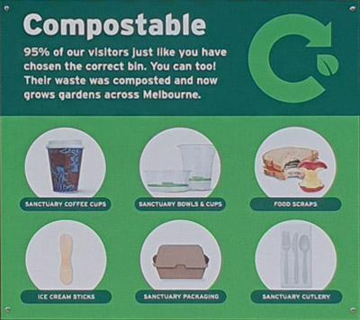 Zoo bin waste separation signage