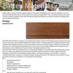 Batten Guide